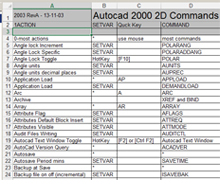 AutoCad (2000) 2D Commands Commentry and Preferences – 2003