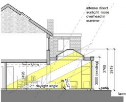 Cave to Orangery – Rear Extension ( 2043)
