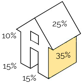 Thermal Insulation for Homeowners